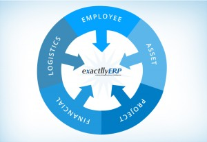 ERP-for-forward-thinking-business