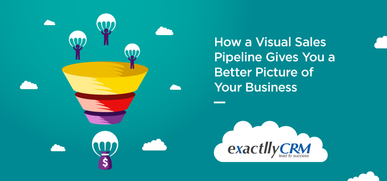 how-a-visual-sales-pipeline-gives-you-a-better-picture-of-your-business