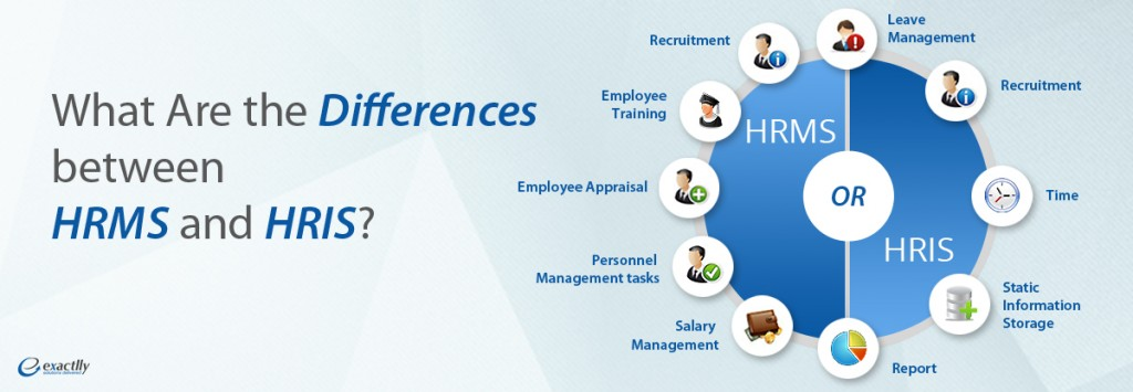 Differences between HRMS and HRIS