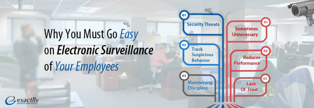 Electronic Surveillance of Your Employees