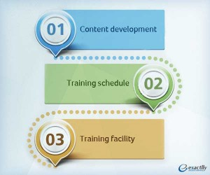 training-implementation