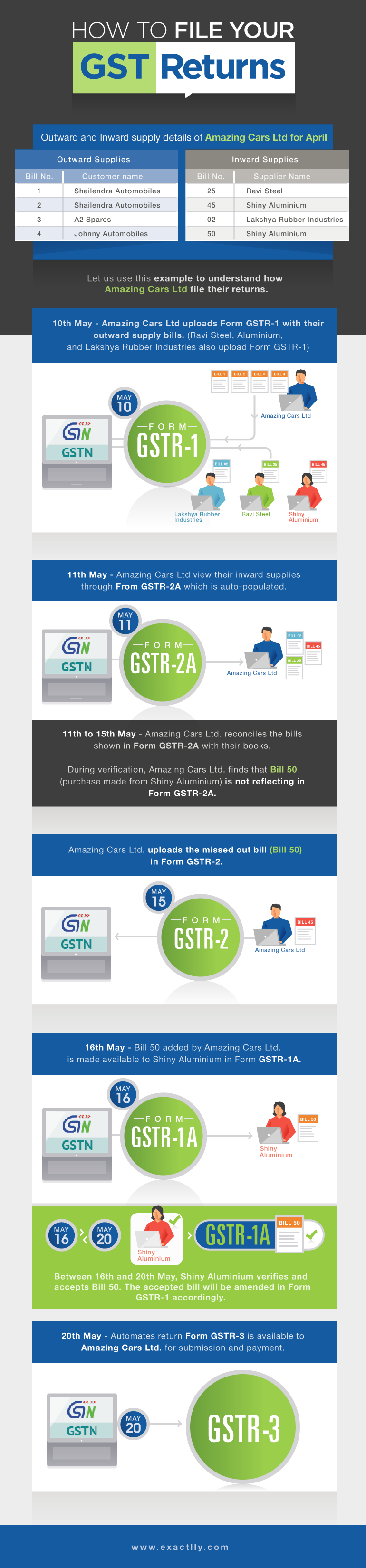 how-to-file-GST-returns